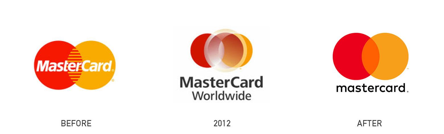 Blog-Post-rebrands_Mastercard
