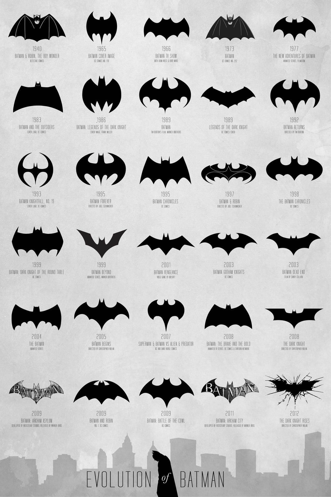 Batman logo rebrand
