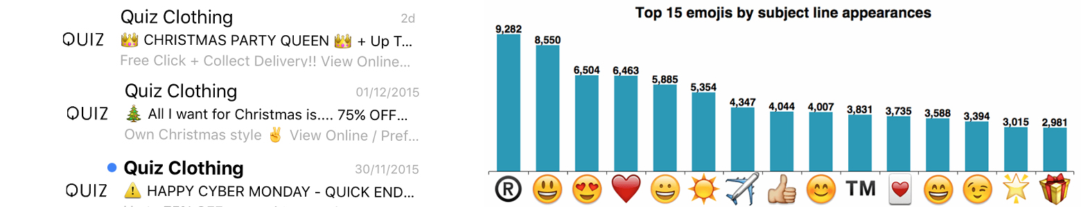 Drive-readers-to-your-newsletter-emoji-subject-lines